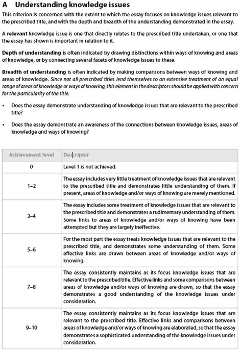 sle rubric for essay tok essay rubric pdf humantersakiti404