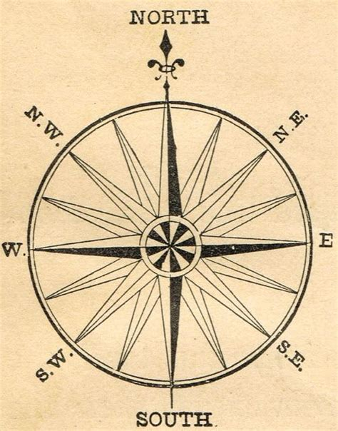 compass tattoo graphic antique graphics wednesday 1900 s maps of the world