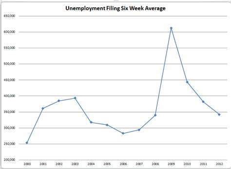 Search Nj Unemployment Claiming Nj Unemployment Claiming Weekly Benefits