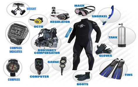 dive equipment scuba diving equipment and names search scuba