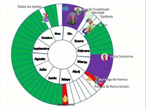 colores del ano liturgico catequesis infantil sagrada familia tema 08 los