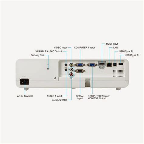 Proyektor Mini Panasonic jual proyektor panasonic projector pt lb280 harga termurah