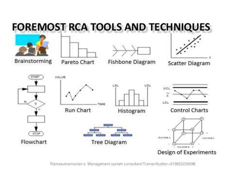 Fishbone diagram design of experiments gallery how to www fishbone diagram design of experiments images how to ccuart Gallery