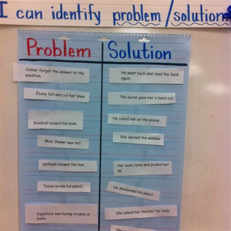 problem solution picture books 17 best images about problem solution on any