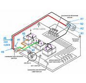 Club Car Gas Golf Cart Wiring Diagram Diagrams