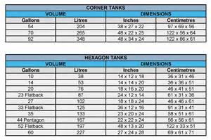 small fish tank maintenance measurements 2017   Fish Tank Maintenance