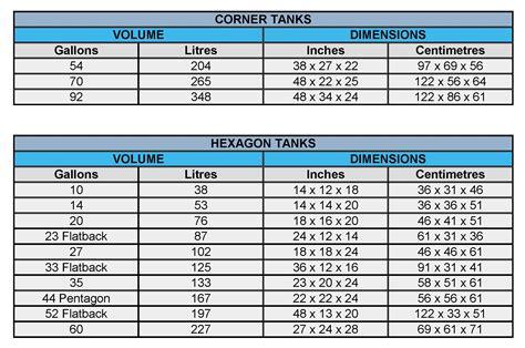 fish tank size chart chart