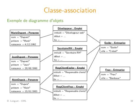 diagramme de classe uml association n aire uml
