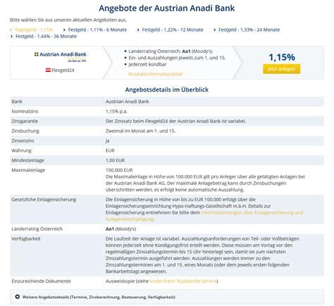 bank konditionen vergleich 187 austrian anadi bank tagesgeld zinsen konditionen im