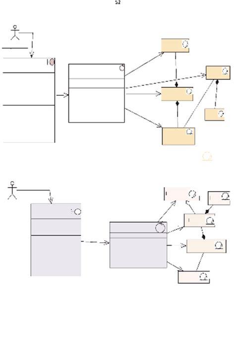 diagramme classe participante memoire conception d une application web de