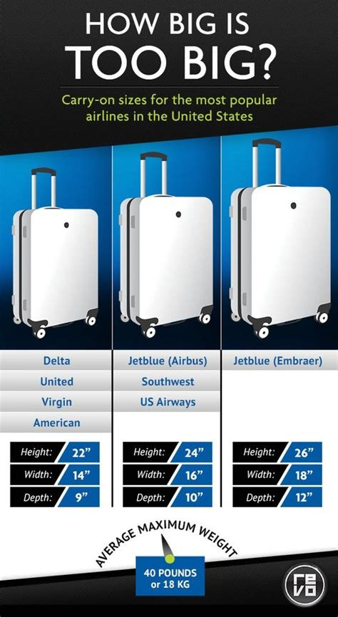 17 best ideas about carry on luggage dimensions on the 25 best carry on bag size ideas on pinterest carry