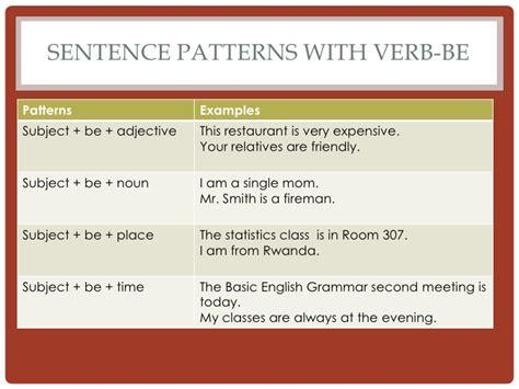 verb pattern beg basic english writing meeting 2