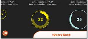 top 100 jquery plugins of 2012 part 1 5