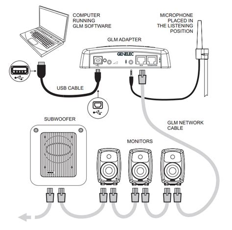 aes ebu cable breakout wiring diagrams wiring diagram