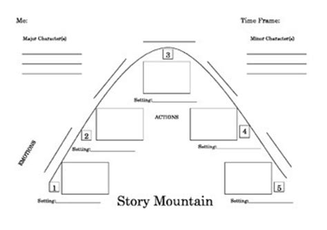 story mountain graphic organizer by sarah s store tpt