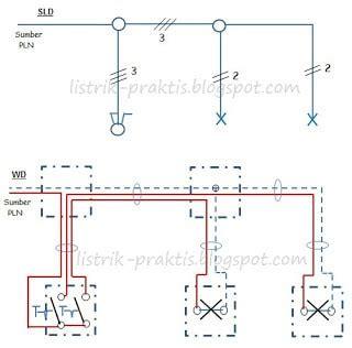 Saklar Hotel Seri instalasi listrik rumah dengan memahami wiring diagram