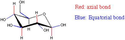 Chair Conformation Chemical Shifts