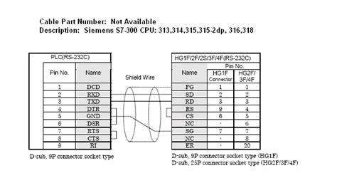 28 haldex plc wiring diagram 188 166 216 143