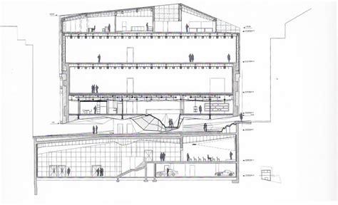 casas la caixa caixa forum madrid ficha fotos y planos wikiarquitectura