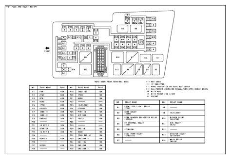 Mazda 6 Fuse Box Wiring Diagram