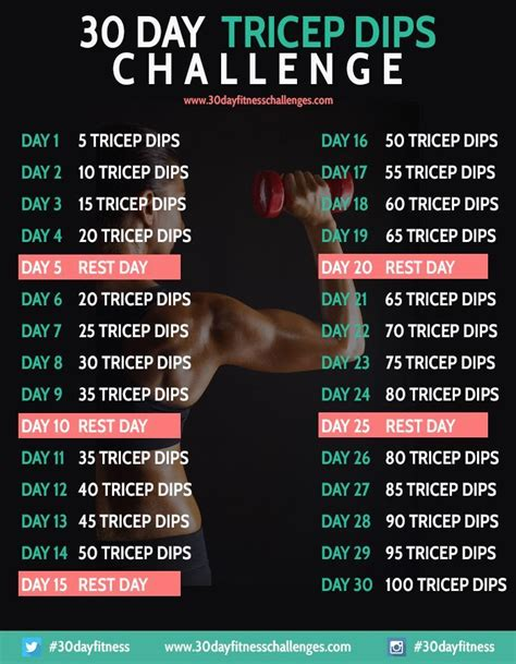 30 day challenge diet plan newhairstylesformen2014com 30 day tricep dip challenge health 30 day fitness and
