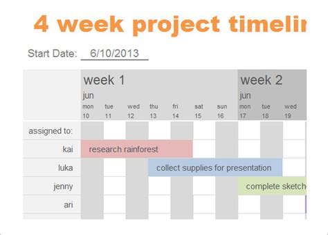 27 Images Of Week Timeline Template Tonibest Com Sle Timeline Template