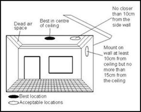 smoke detector location in bedroom duct detector diagram fire extinguisher diagram elsavadorla