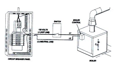furnace transformer wiring diagram reznor heater