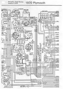 moparts 1970 road runner fuse panel diagram