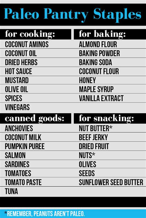 Paleo Pantry List by The Ultimate Guide To Paleo