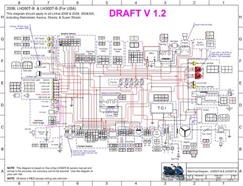 150cc atv wiring diagram wiring diagram with description