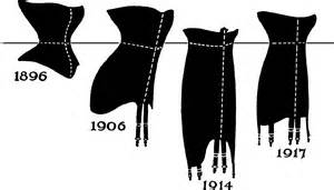 <strong>Corset</strong>%2BEvolution.png