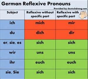 reflexive pronouns verbs in german
