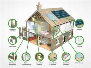 New England Interior Design 3d House Illustration