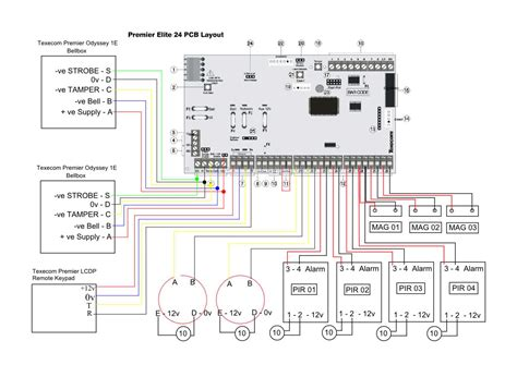 honeywell alarm system installation diagram wiring
