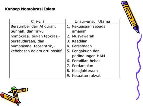 Negara Hukum Ham ppt negara hukum dan hak asasi manusia powerpoint presentation id 5324487