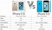 Image result for iPhone 5s vs 5c
