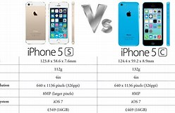 Image result for iphone 5c vs 5s size. Size: 248 x 160. Source: www.ibtimes.co.uk