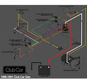 Re 1987 Club Car Here S The Wiring Diagram