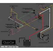 Gas Club Car Wiring Diagrams