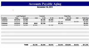 download accounts payable aging related excel templates