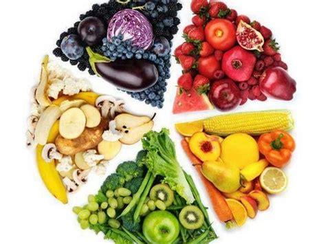 vitamina d alimenti vegetali maraw surse alimentare vegetale de vitamine maraw