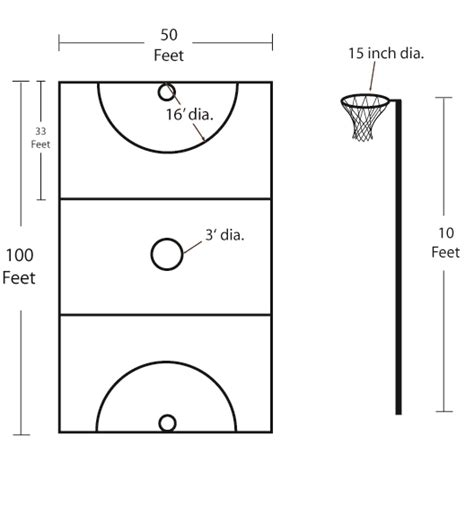 position pattern rule what is netball the official home of netball america
