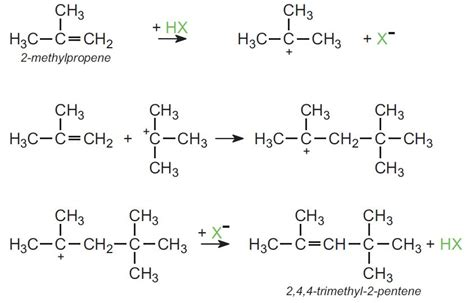 2 methylpropene hydration catalysis in industry