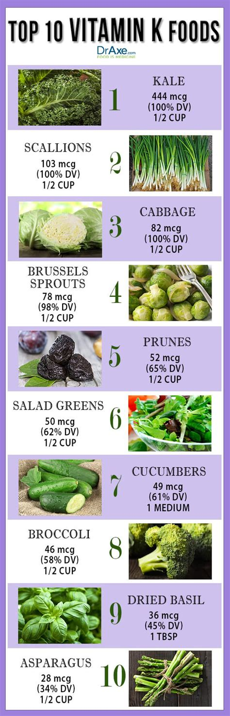 vegetables with vitamin k top 10 vitamin k rich foods draxe
