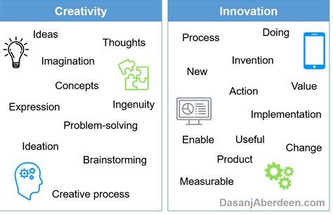 creativity and innovation creativity vs innovation clarifying the confusion
