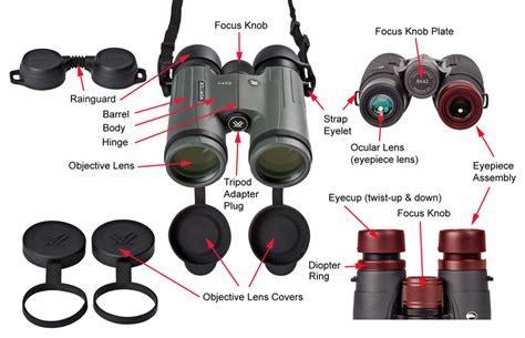 binocular parts diagram binoculars for birdwatching backyard bird lover
