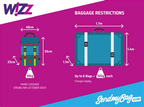 wizz cabin baggage 2017 wizz air baggage allowance for luggage hold