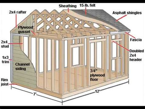Build A Cheap Shed by How To Build A Shed How To Build A Shed For Cheap