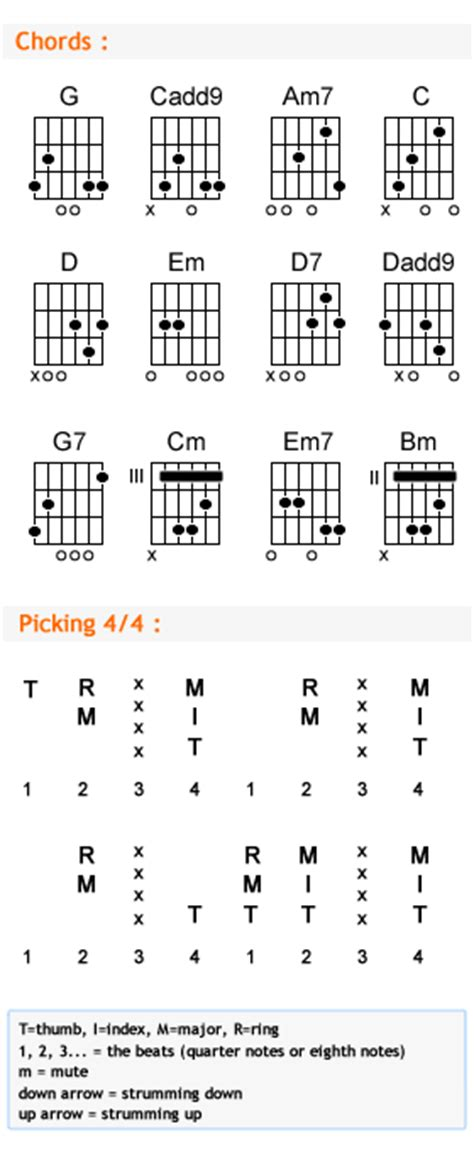 tutorial guitar more than words 301 moved permanently